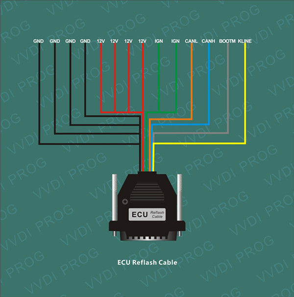 ecu reflash cable 10 - VVDI–Prog V1.1 work well and available at obdexpress.co.uk