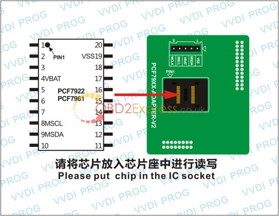 PCF7922-8