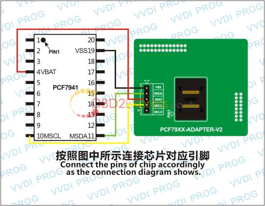 PCF7941-3