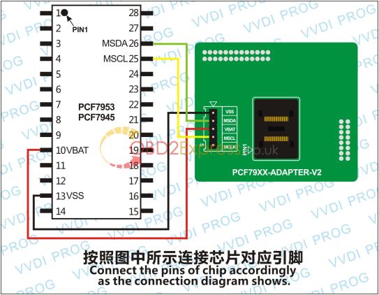 PCF7945-7
