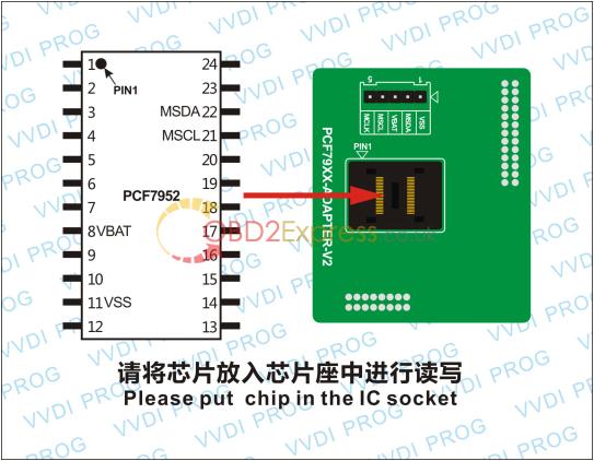 PCF7952-4