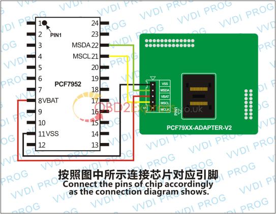 PCF7952-5