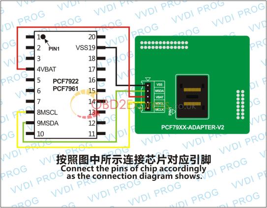 PCF7961-9