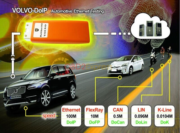 vbox-volvo-xc90-diagnostic-tool-scanner-des-0