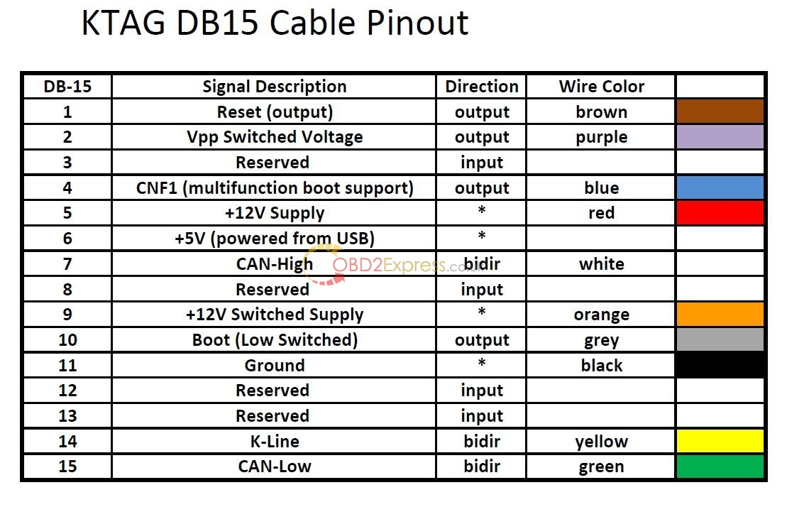 Ktag Db15 Cable Pinout Obdexpress Co Uk Official Blog