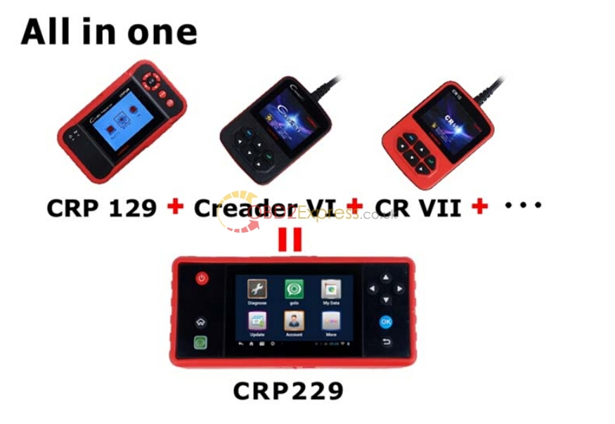 launch x431 creader crp229 auto code scanner pic 2 - Launch X431 Creader CRP229 Auto Code Scanner New Released
