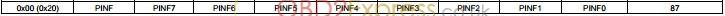 register summary 5 - ATMEGA64 Repair Chip for Xprog-m User Manual