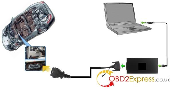 kess v2 OBD connection 600x315 - Free Download KESS V2 K-suite V2.21 firmware 4.036