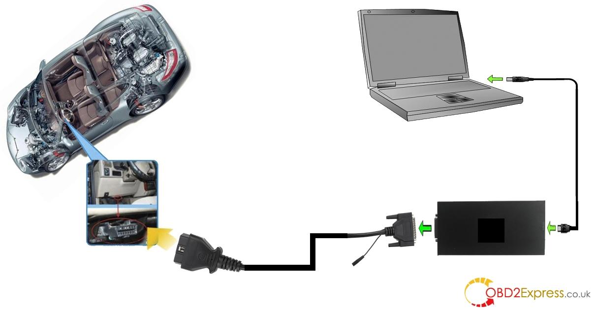 kess-v2-OBD-connection