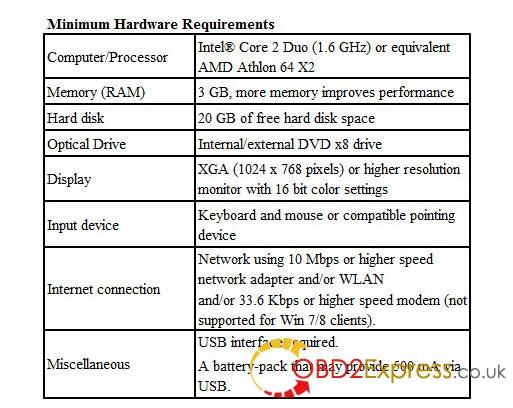 ptt-software-minium-hardware-requirement