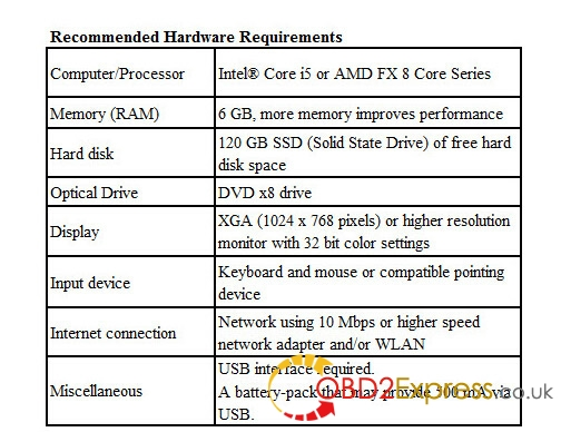 ptt-software-recommend-hardware-requirement