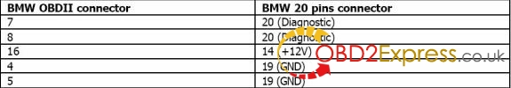bmw-obd2-connector-20pin-connector