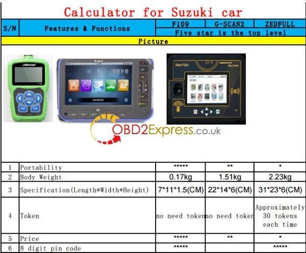 calculator-for-suzuki-car