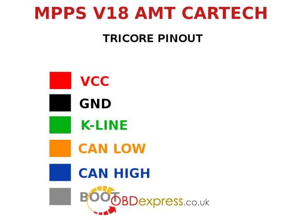 MPPS-V18-tricore-pinout
