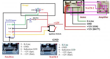 Orange5 NATS BDM maker-05