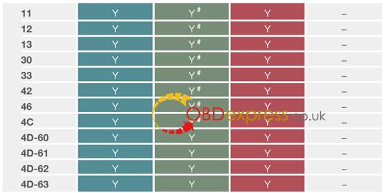 vvdi-mini-key-tool-manual-07