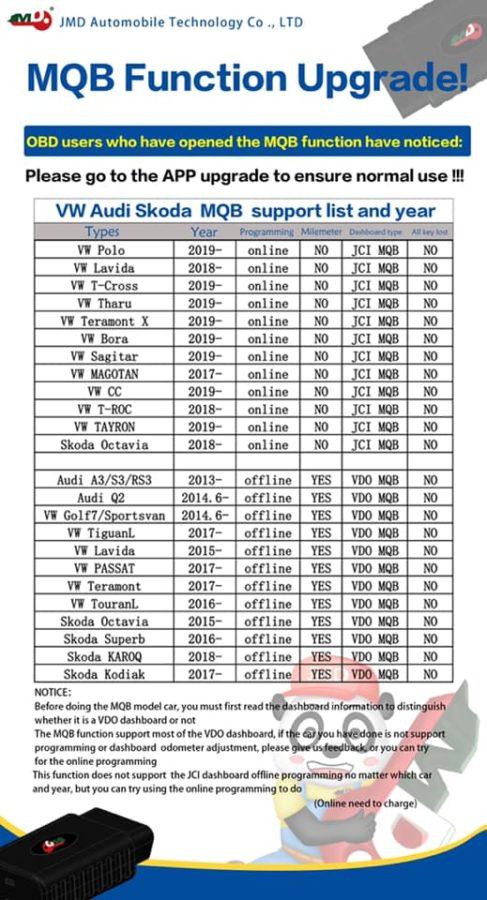 jmd obd mqb programming odometer correction 02 1 487x900 - JMD OBD MQB programming and odometer correction car list and year - JMD OBD MQB programming and odometer correction car list and year
