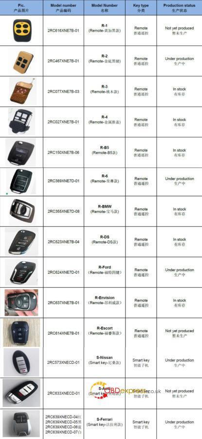 lonsdor-k518s-k518-remote-smart-key-generation-03