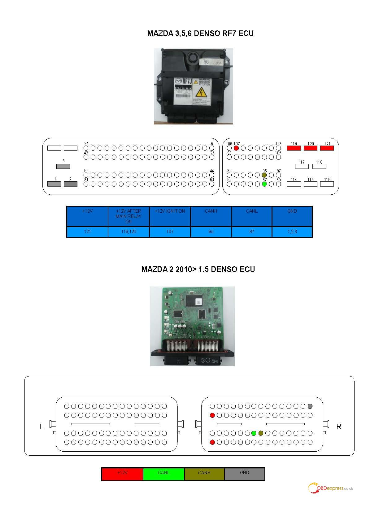 pinout-for-mpps-v18-09