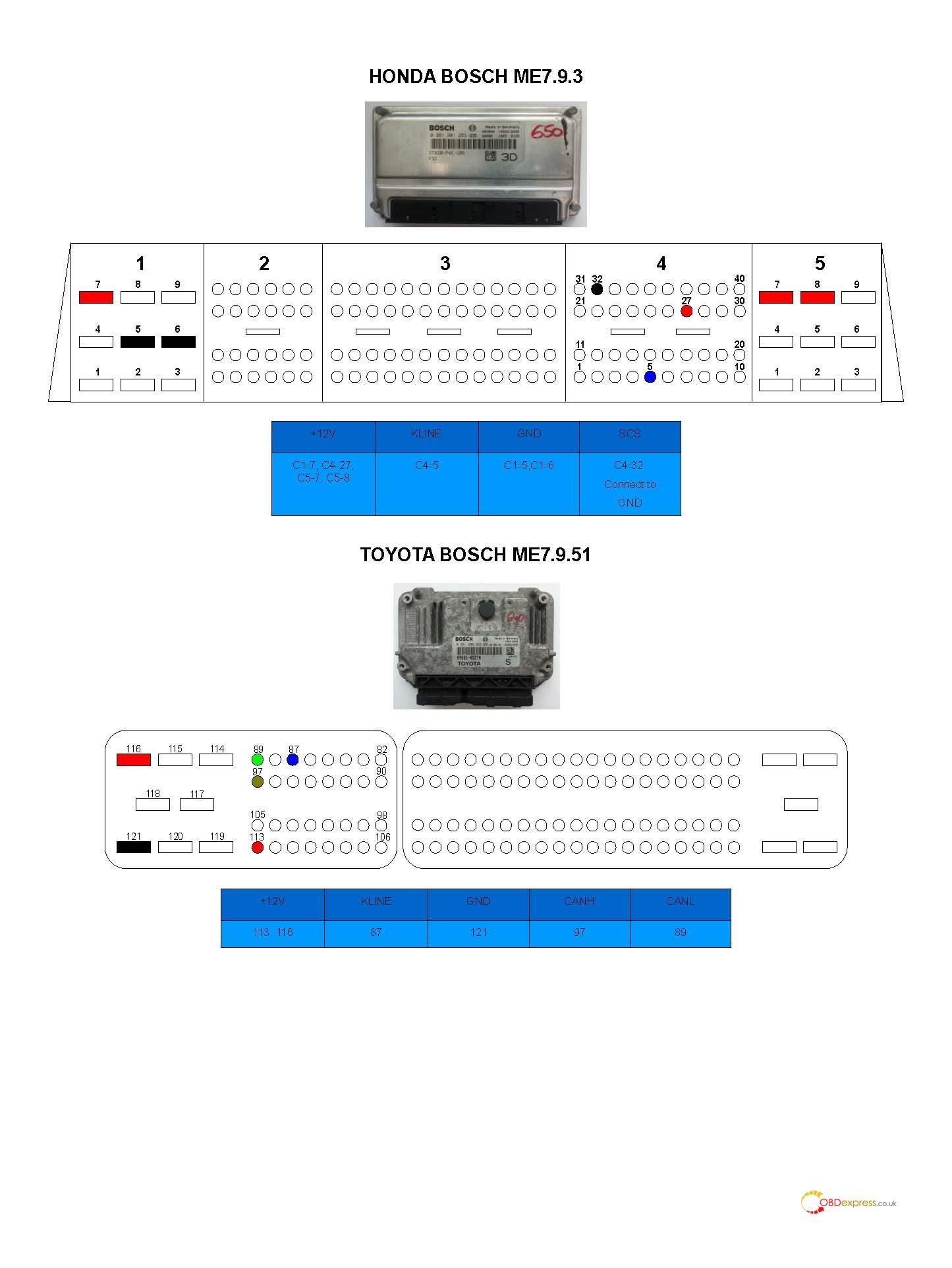pinout-for-mpps-v18-22