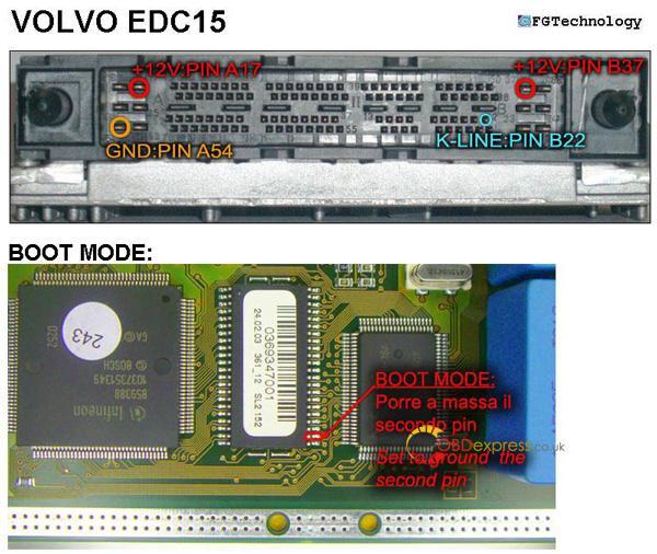 VOLVO EDC15 C167