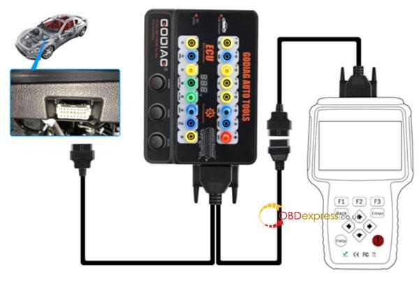 Godiag Gt100 Obdii Protocol Detector User Manual 8