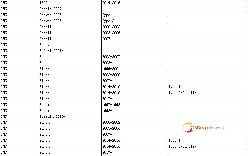 xtool x100 pad3 gmc - XTOOL X100 PAD3 ( X100 PAD Elite ) Odometer Correction Vehicle List