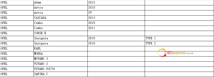 xtool x100 pad3 opel - XTOOL X100 PAD3 ( X100 PAD Elite ) Odometer Correction Vehicle List