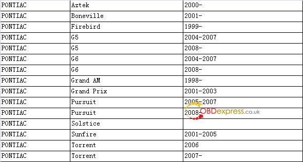 xtool x100 pad3 pontiac - XTOOL X100 PAD3 ( X100 PAD Elite ) Odometer Correction Vehicle List