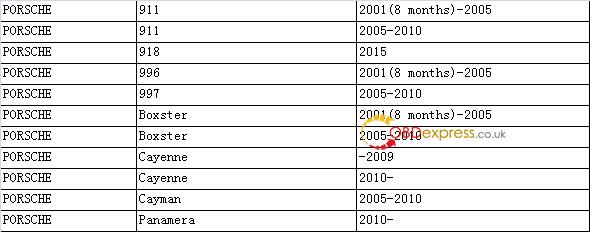 xtool x100 pad3 porsche 1 - XTOOL X100 PAD3 ( X100 PAD Elite ) Odometer Correction Vehicle List