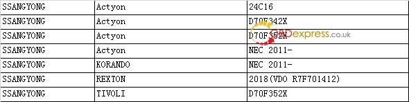 xtool x100 pad3 ssangyong - XTOOL X100 PAD3 ( X100 PAD Elite ) Odometer Correction Vehicle List
