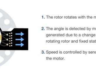 Motor Angle Calibration with X431 PAD VII, European Euro Tab III, MM4.0 etc