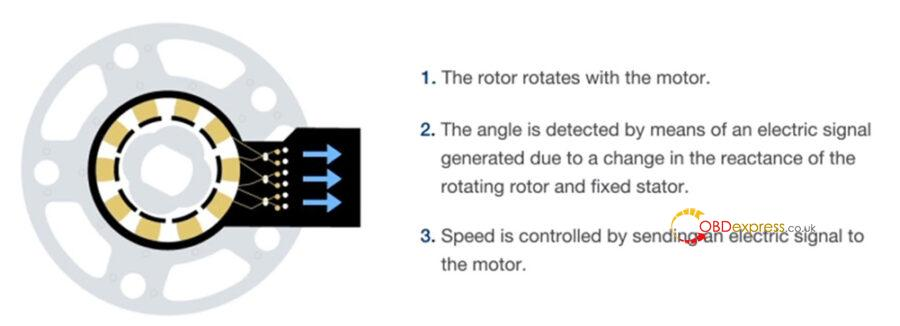 x431 pad vii motor angle calibration 01 900x326 - Motor Angle Calibration with X431 PAD VII, European Euro Tab III, MM4.0 etc - Motor Angle Calibration with X431 PAD VII, European Euro Tab III, MM4.0 etc