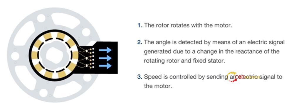 x431-pad-vii-motor-angle-calibration-01