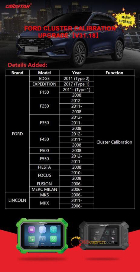 obdstar ford lincoln cluster calibration v31 18 463x900 - OBDSTAR Ford Lincoln Cluster Calibration V31.18 Upgrade Free - OBDSTAR Ford Lincoln Cluster Calibration V31.18 Upgrade Free